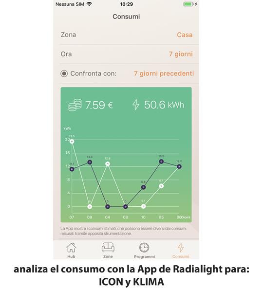 App. de radialight